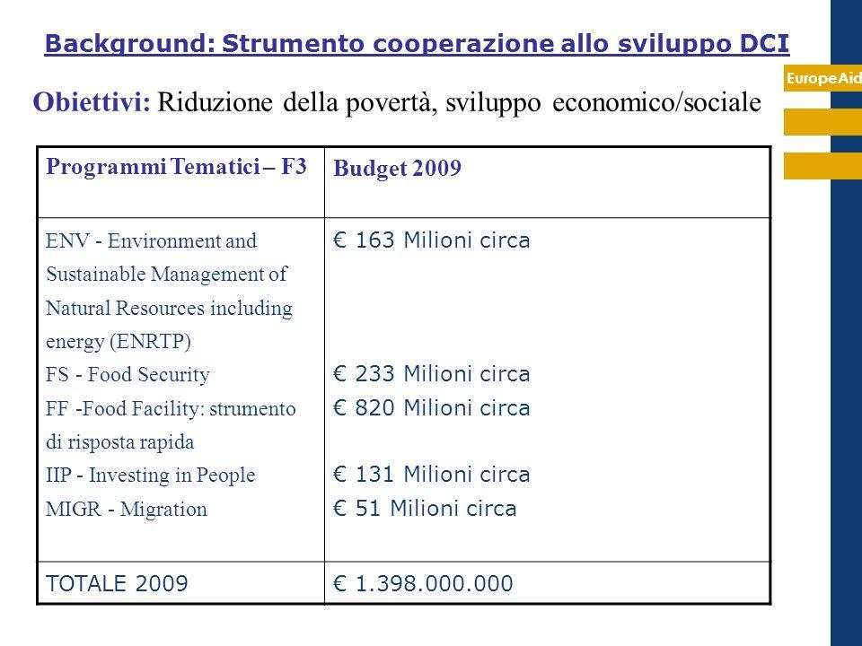 EuropeAid IIP Investing in People : 2007 - 2013 Obiettivi: 1.Salute per tutti 1.1 Sistema sanitario e crisi risorse umane 1.2 Malattie trasmissibili e trascurate 1.3 Cairo Agenda (salute sessuale, salute e diritti riproduttivi).