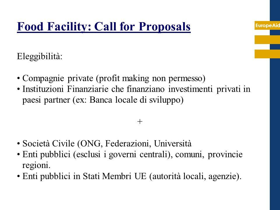 EuropeAid Food Facility: Call for Proposals Eleggibilità: Compagnie private (profit making non permesso) Instituzioni Finanziarie che finanziano inves