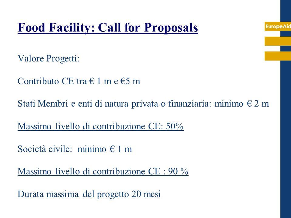 EuropeAid Food Facility: Call for Proposals Valore Progetti: Contributo CE tra 1 m e 5 m Stati Membri e enti di natura privata o finanziaria: minimo 2