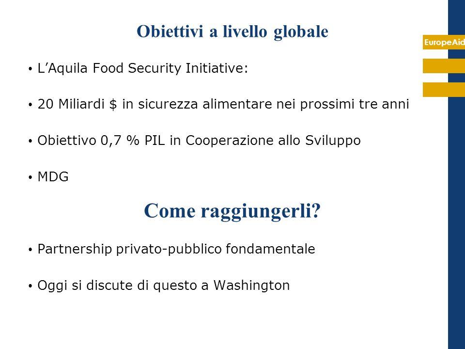 EuropeAid Obiettivi a livello globale LAquila Food Security Initiative: 20 Miliardi $ in sicurezza alimentare nei prossimi tre anni Obiettivo 0,7 % PI