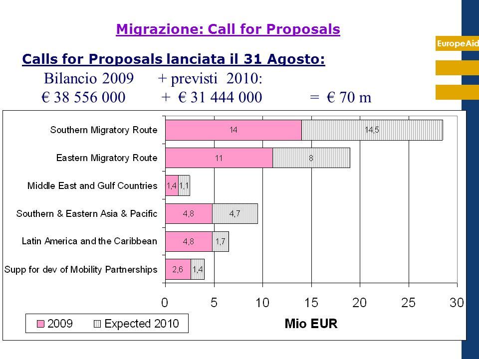 EuropeAid Migrazione: Call for Proposals Calls for Proposals lanciata il 31 Agosto: Bilancio 2009 + previsti 2010: 38 556 000 + 31 444 000 = 70 m