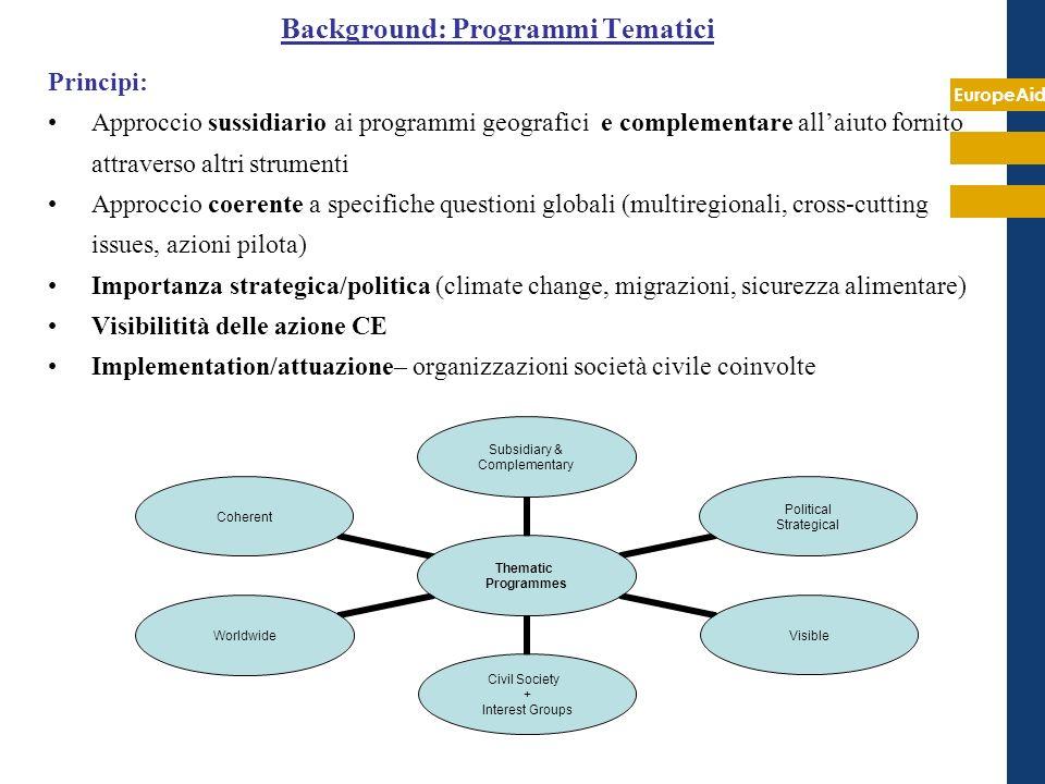EuropeAid ENV -Ambiente Cinque Priorità 2007-2010 ( 450 m): 1.Promuovere la sostenibilità ambientale nel quadro del MDG7 2.Promuovere lattuazione delle iniziative UE e degli accordi internazionali 3.Migliorare la competenza -expertise- nellintegrazione e la coerenza 4.Rinforzare la governance ambientale e la leadership EU 5.Supportare le alternative di energia sostenibile in stati/regioni partner 14 m = 3% 274 m = 58% 8 m = 2% 39 m = 8% 115 m = 25%