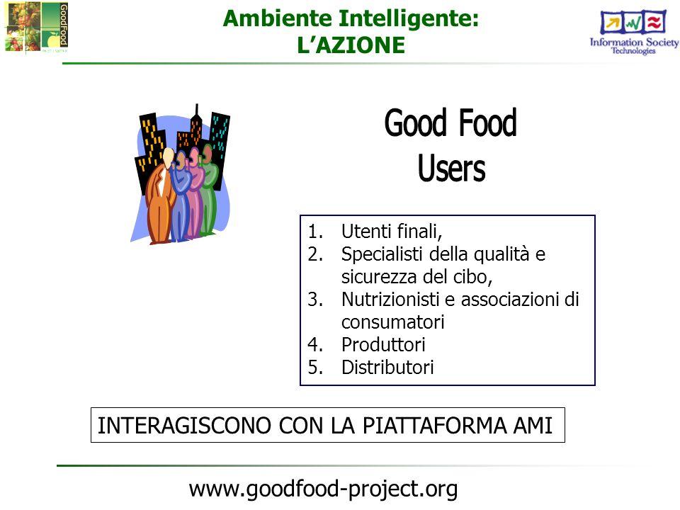 www.goodfood-project.org 1.Utenti finali, 2.Specialisti della qualità e sicurezza del cibo, 3.Nutrizionisti e associazioni di consumatori 4.Produttori