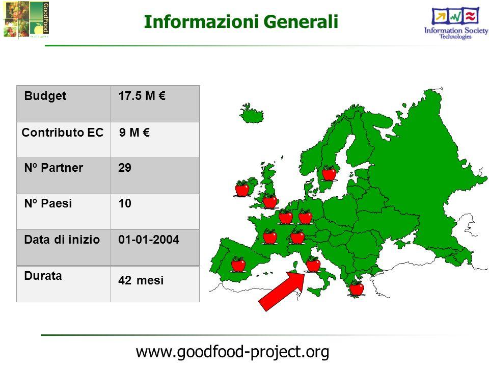 www.goodfood-project.org GoodFood Consortium ACTEL (E)AZTI (E)CRANFIELD U.