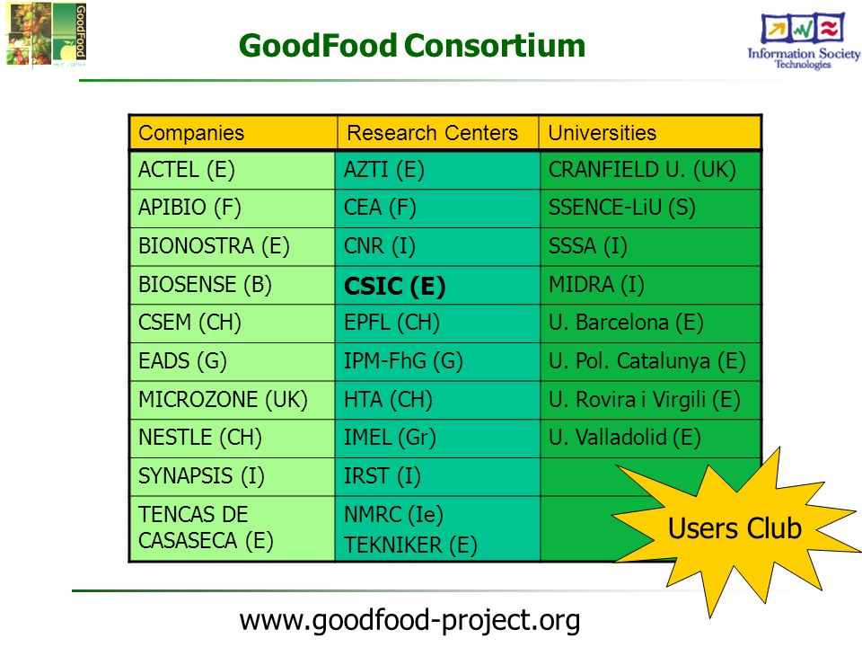 www.goodfood-project.org GoodFood Web Site – Users Club