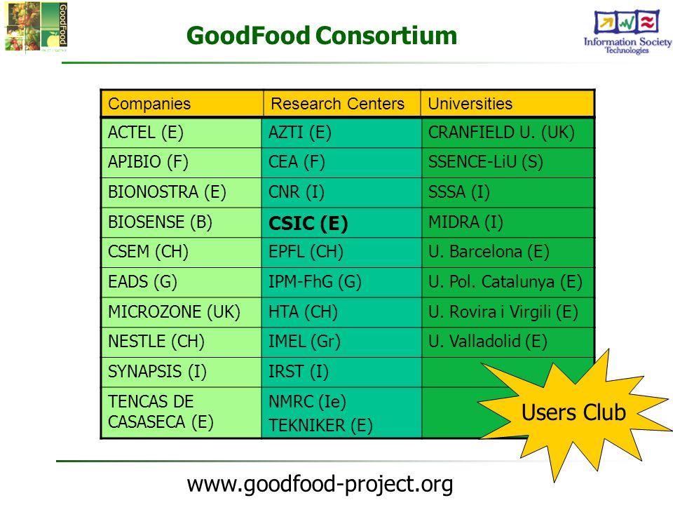 www.goodfood-project.org GoodFood Consortium ACTEL (E)AZTI (E)CRANFIELD U. (UK) APIBIO (F)CEA (F)SSENCE-LiU (S) BIONOSTRA (E)CNR (I)SSSA (I) BIOSENSE