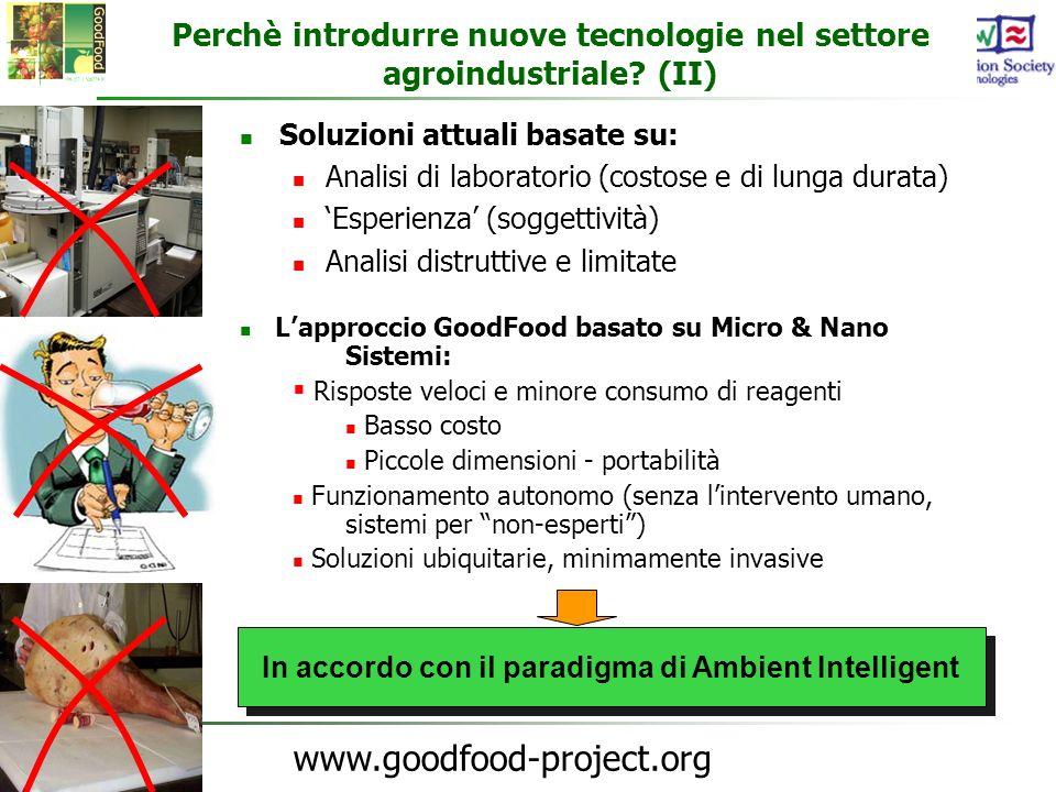 www.goodfood-project.org Soluzioni attuali basate su: Analisi di laboratorio (costose e di lunga durata) Esperienza (soggettività) Analisi distruttive