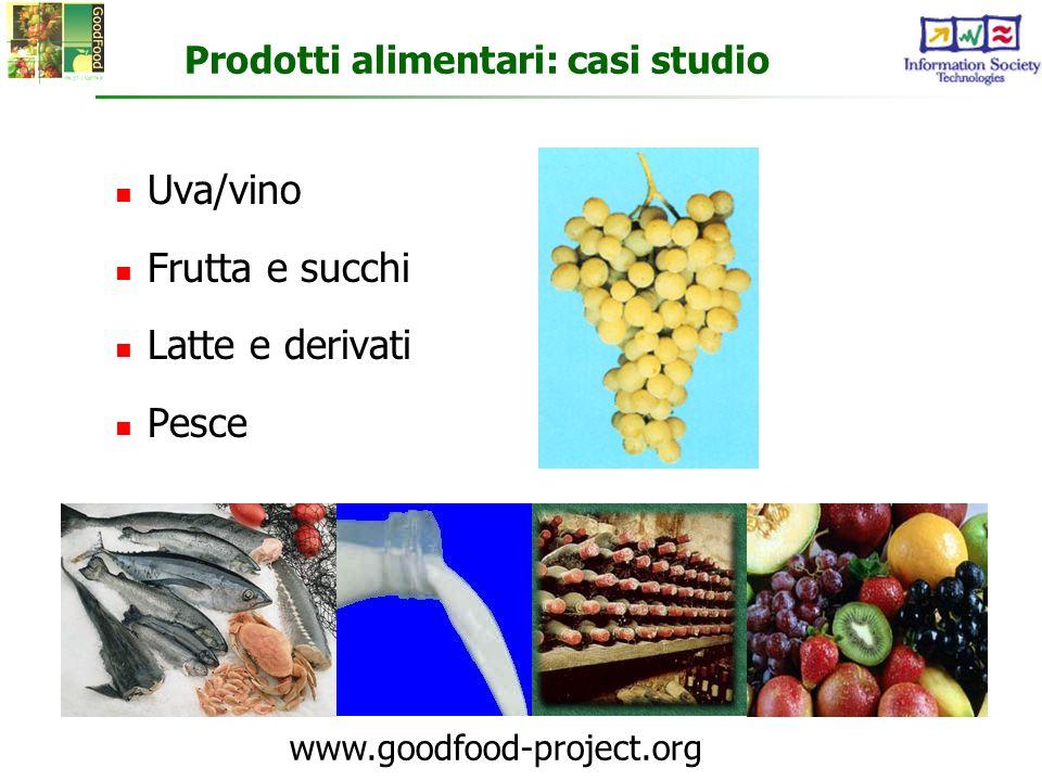 www.goodfood-project.org Prodotti alimentari: casi studio Uva/vino Frutta e succhi Latte e derivati Pesce