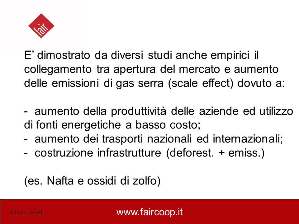 www.faircoop.it Alberto Zoratti E dimostrato da diversi studi anche empirici il collegamento tra apertura del mercato e aumento delle emissioni di gas