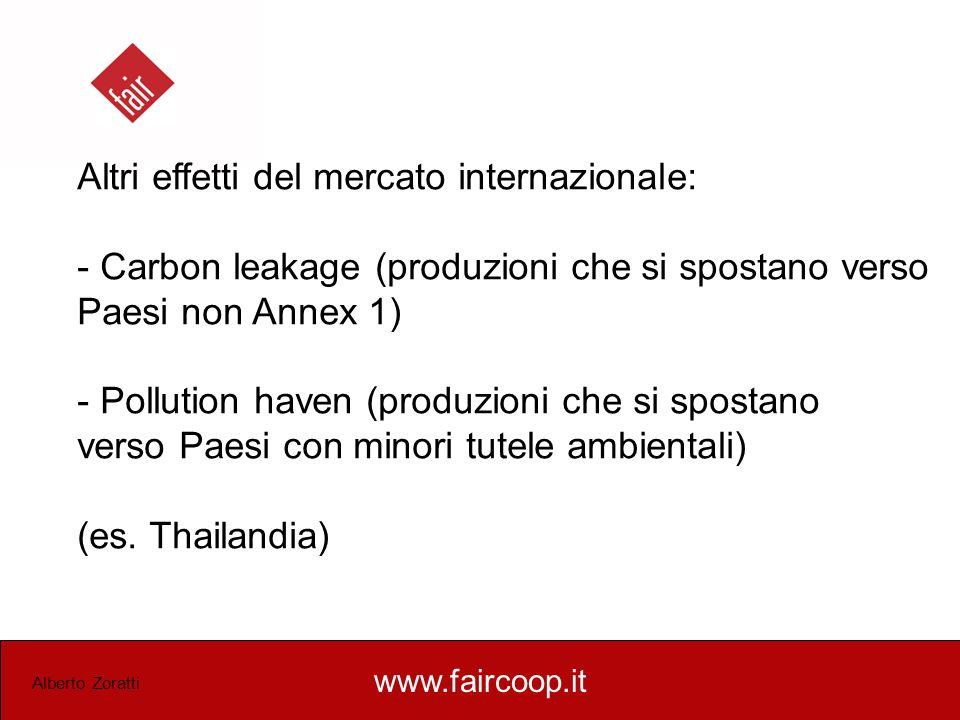 www.faircoop.it Alberto Zoratti Altri effetti del mercato internazionale: - Carbon leakage (produzioni che si spostano verso Paesi non Annex 1) - Poll