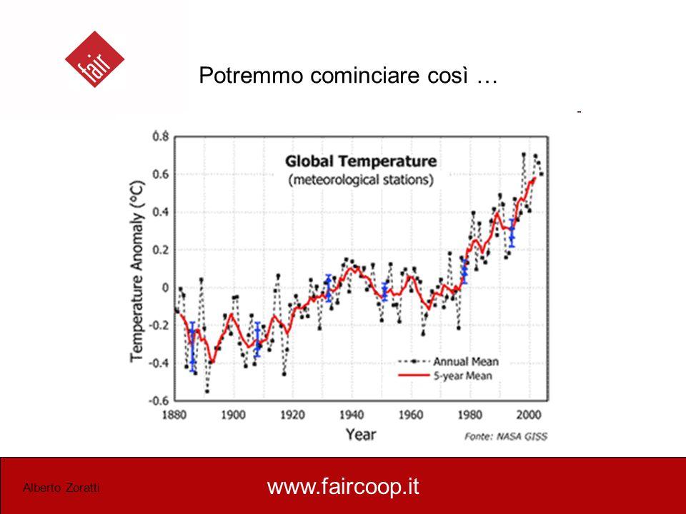 www.faircoop.it Alberto Zoratti Potremmo cominciare così …