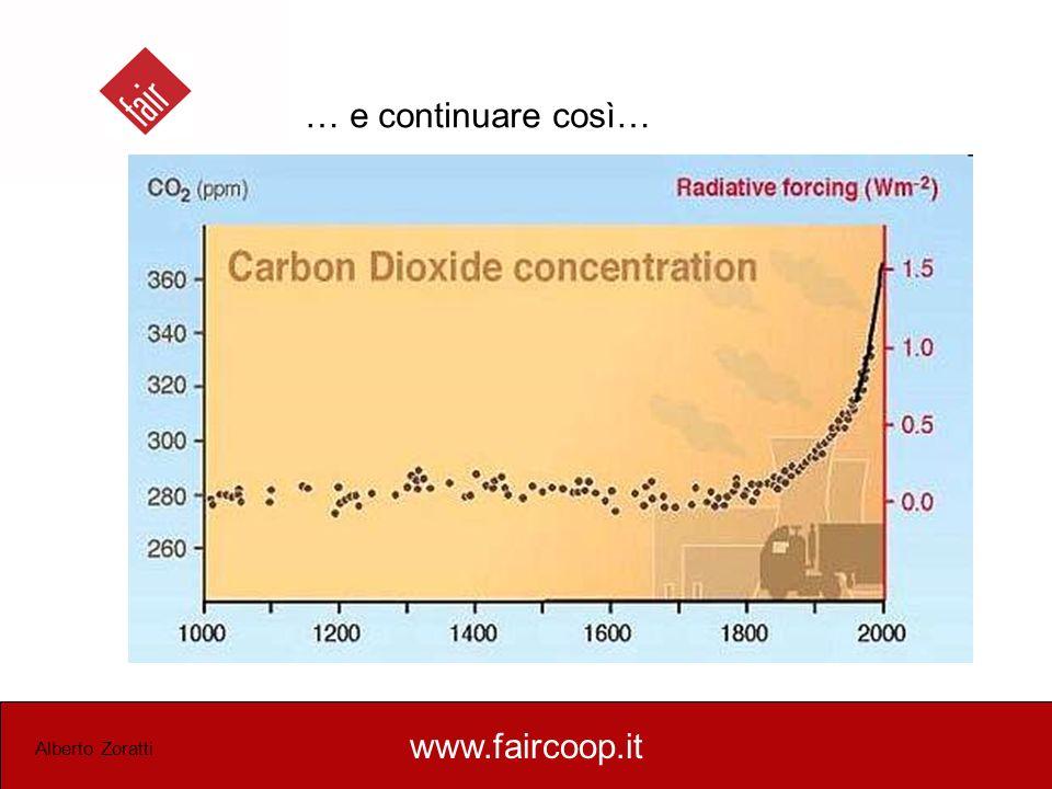 www.faircoop.it Alberto Zoratti Ma lapertura dei mercati non permette una maggiore diffusione delle tecnologie pulite (tecnique effect).