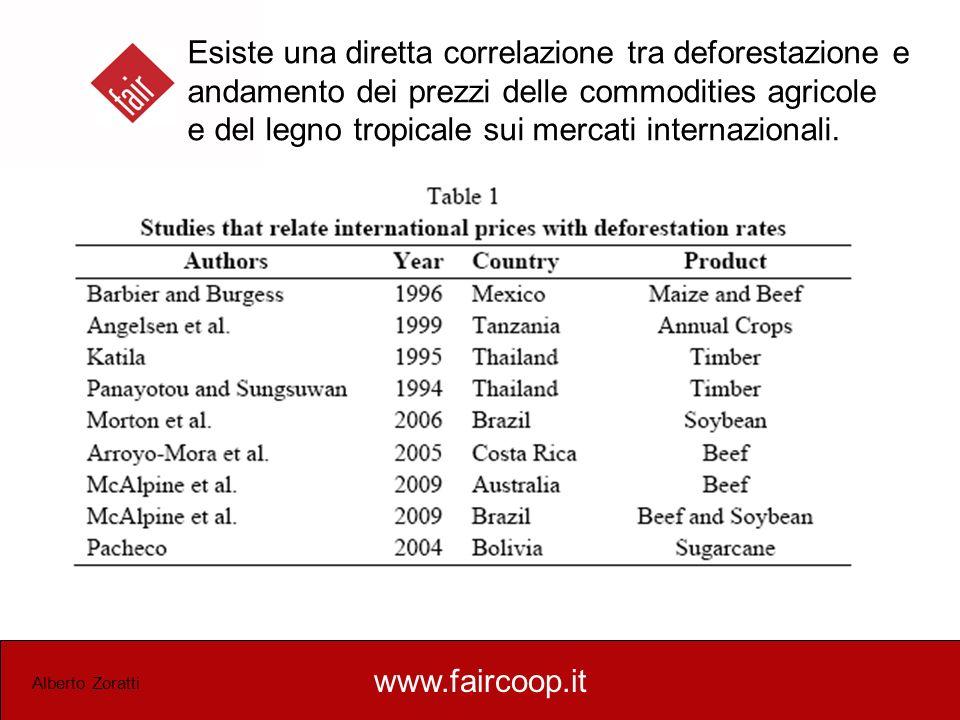 www.faircoop.it Alberto Zoratti Esiste una diretta correlazione tra deforestazione e andamento dei prezzi delle commodities agricole e del legno tropi