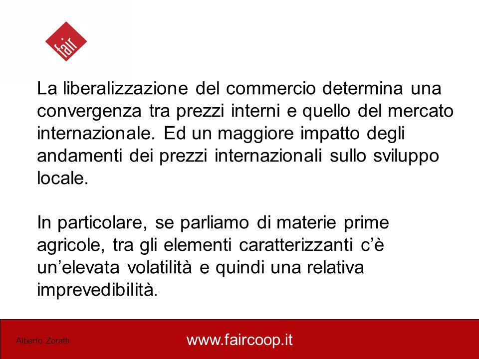 www.faircoop.it Alberto Zoratti La liberalizzazione del commercio determina una convergenza tra prezzi interni e quello del mercato internazionale. Ed