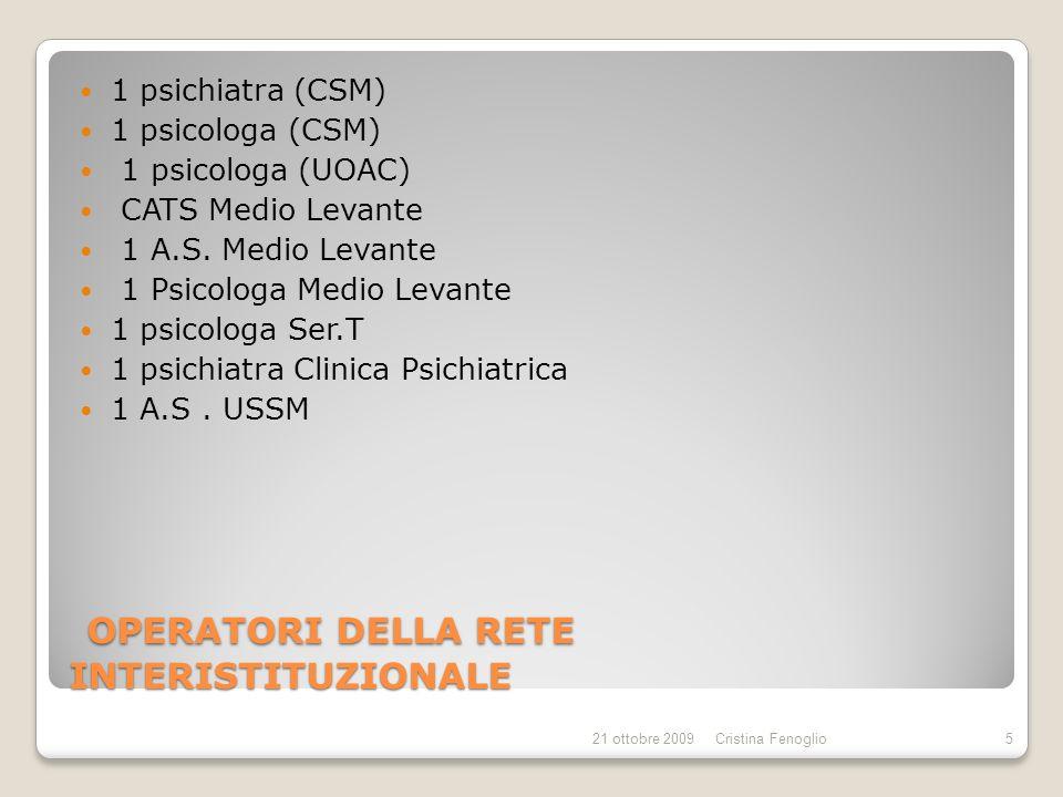 OPERATORI DELLA RETE INTERISTITUZIONALE OPERATORI DELLA RETE INTERISTITUZIONALE 1 psichiatra (CSM) 1 psicologa (CSM) 1 psicologa (UOAC) CATS Medio Lev