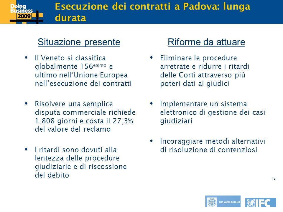 Click to edit Master title style 13 Esecuzione dei contratti a Padova: lunga durata Il Veneto si classifica globalmente 156 esimo e ultimo nellUnione
