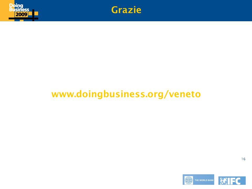 Click to edit Master title style 16 www.doingbusiness.org/veneto Grazie