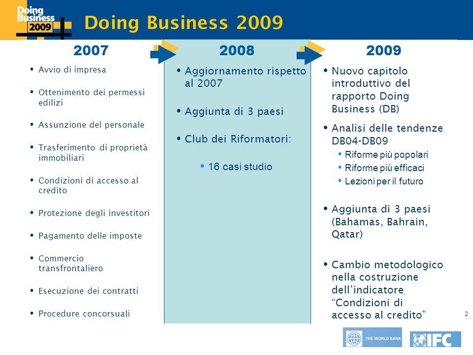 Click to edit Master title style 2 Doing Business 2009 200720082009 Avvio di impresa Ottenimento dei permessi edilizi Assunzione del personale Trasfer