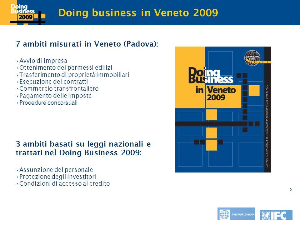 Click to edit Master title style 5 Doing business in Veneto 2009 7 ambiti misurati in Veneto (Padova): Avvio di impresa Ottenimento dei permessi edili