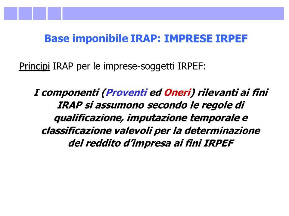 IMPRESE IRPEF Base imponibile IRAP: IMPRESE IRPEF Principi Principi IRAP per le imprese-soggetti IRPEF: qualificazioneimputazione temporale classifica