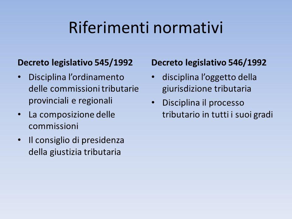 Riferimenti normativi Decreto legislativo 545/1992 Disciplina lordinamento delle commissioni tributarie provinciali e regionali La composizione delle