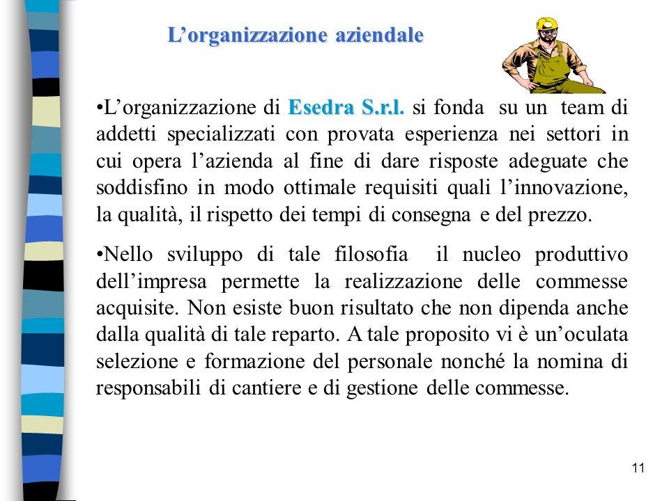 11 Lorganizzazione aziendale Esedra S.r.lLorganizzazione di Esedra S.r.l. si fonda su un team di addetti specializzati con provata esperienza nei sett