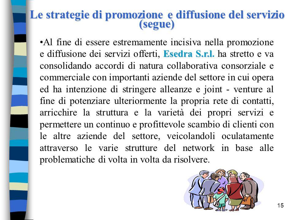 15 Le strategie di promozione e diffusione del servizio (segue) Esedra S.r.lAl fine di essere estremamente incisiva nella promozione e diffusione dei