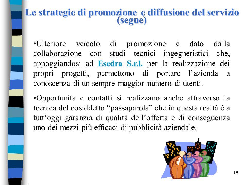 16 Le strategie di promozione e diffusione del servizio (segue) Esedra S.r.lUlteriore veicolo di promozione è dato dalla collaborazione con studi tecn