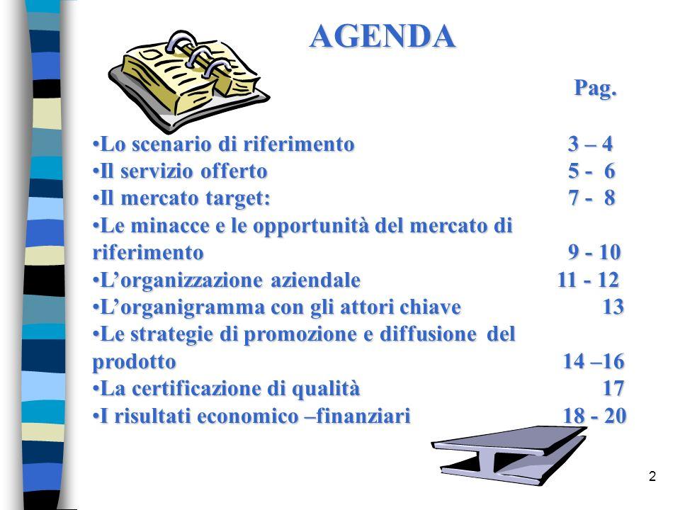 2 AGENDA Pag. Pag. Lo scenario di riferimento3 – 4Lo scenario di riferimento3 – 4 Il servizio offerto5 - 6Il servizio offerto5 - 6 Il mercato target: