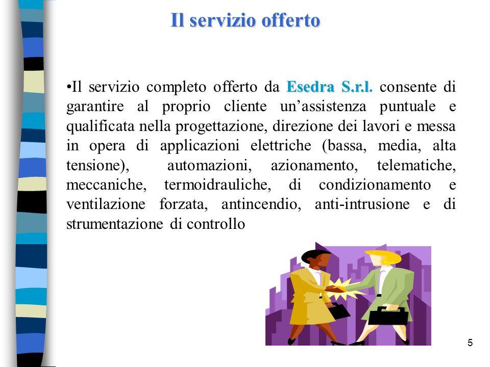 5 Il servizio offerto Esedra S.r.lIl servizio completo offerto da Esedra S.r.l. consente di garantire al proprio cliente unassistenza puntuale e quali