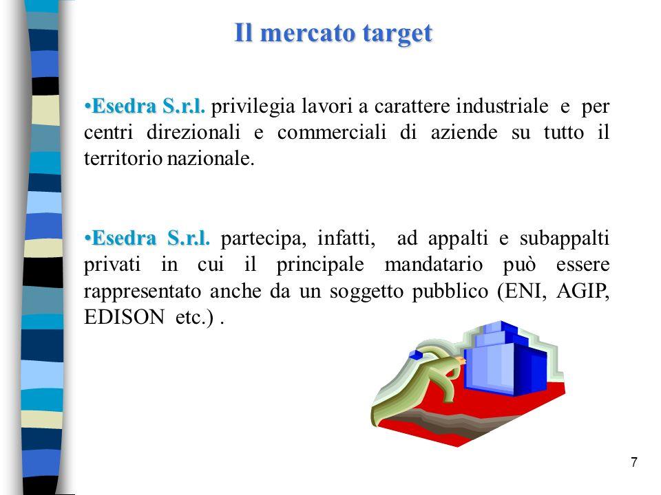7 Il mercato target Esedra S.r.lEsedra S.r.l. privilegia lavori a carattere industriale e per centri direzionali e commerciali di aziende su tutto il