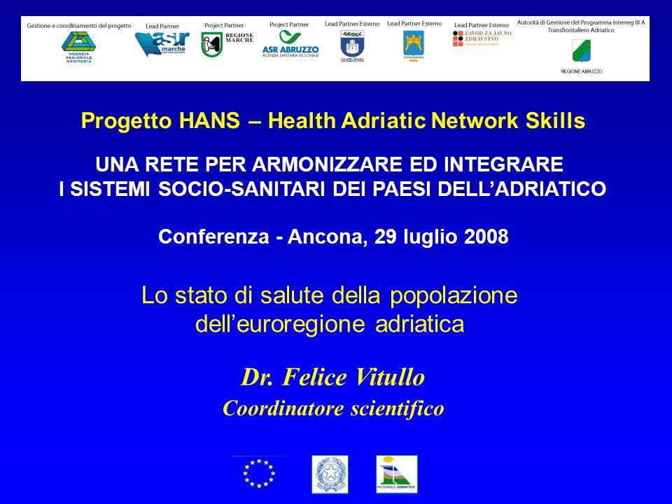 Progetto HANS – Health Adriatic Network Skills Conferenza - Ancona, 29 luglio 2008 UNA RETE PER ARMONIZZARE ED INTEGRARE I SISTEMI SOCIO-SANITARI DEI