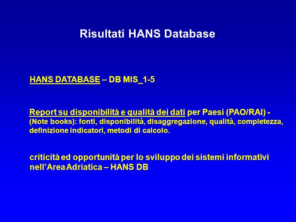 criticità ed opportunità per lo sviluppo dei sistemi informativi nellArea Adriatica – HANS DB Risultati HANS Database HANS DATABASE – DB MIS_1-5 Repor