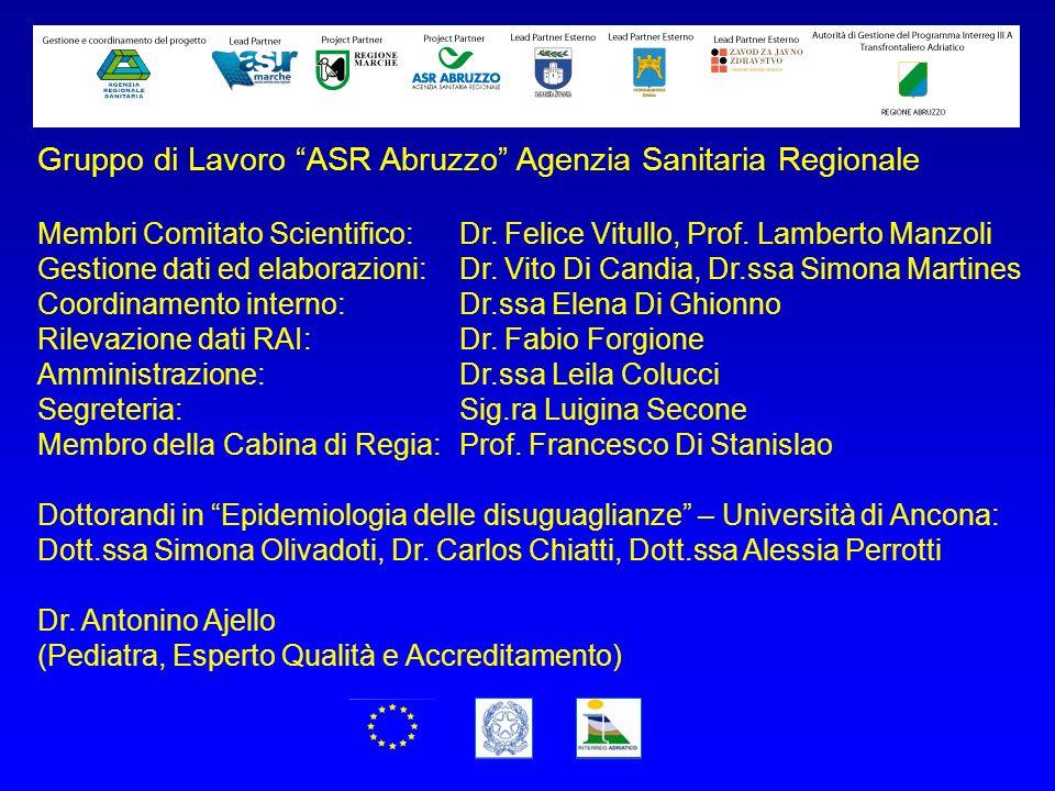 Gruppo di Lavoro ASR Abruzzo Agenzia Sanitaria Regionale Membri Comitato Scientifico: Dr. Felice Vitullo, Prof. Lamberto Manzoli Gestione dati ed elab