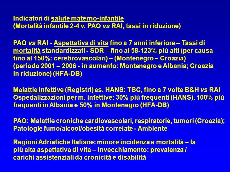 Regioni Adriatiche Italiane: minore incidenza e mortalità – la più alta aspettativa di vita – Invecchiamento: prevalenza / carichi assistenziali da cr