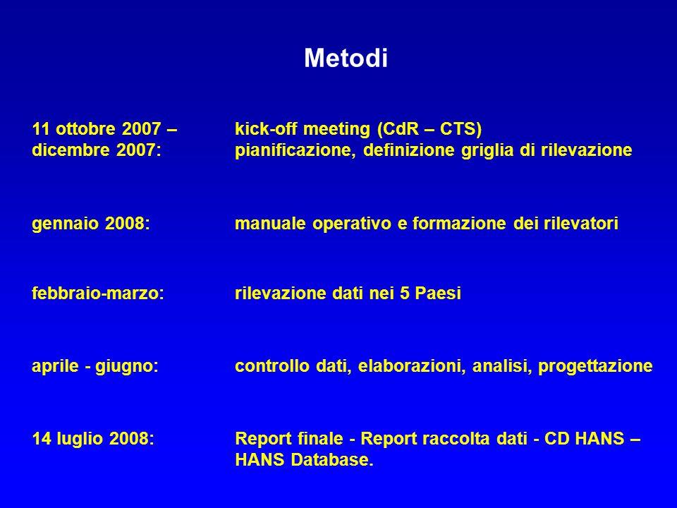 Metodi 14 luglio 2008: Report finale - Report raccolta dati - CD HANS – HANS Database. 11 ottobre 2007 –kick-off meeting (CdR – CTS) dicembre 2007:pia