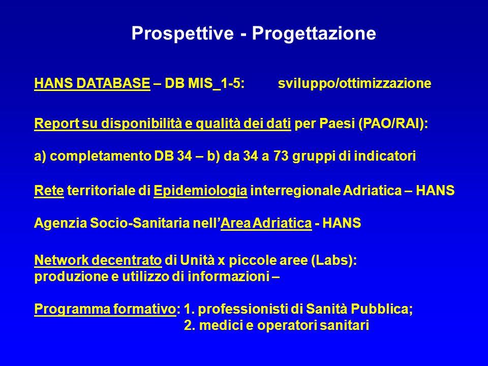 Rete territoriale di Epidemiologia interregionale Adriatica – HANS Agenzia Socio-Sanitaria nellArea Adriatica - HANS Prospettive - Progettazione HANS