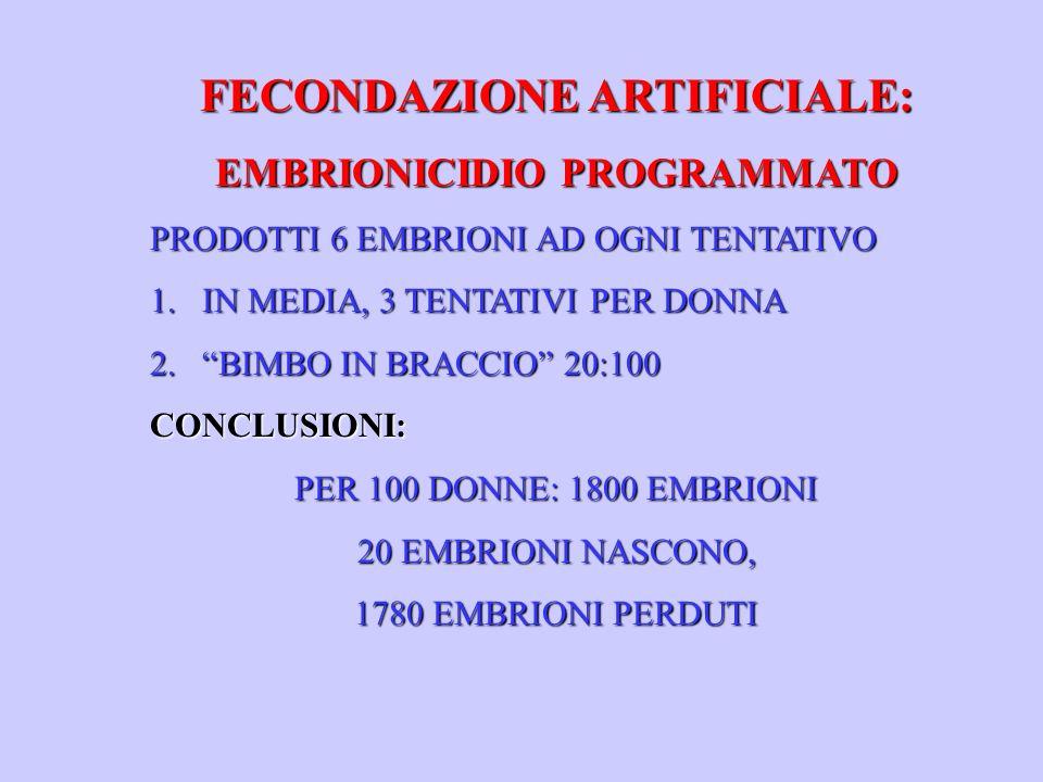 FECONDAZIONE ARTIFICIALE: EMBRIONICIDIO PROGRAMMATO PRODOTTI 6 EMBRIONI AD OGNI TENTATIVO 1.IN MEDIA, 3 TENTATIVI PER DONNA 2.BIMBO IN BRACCIO 20:100