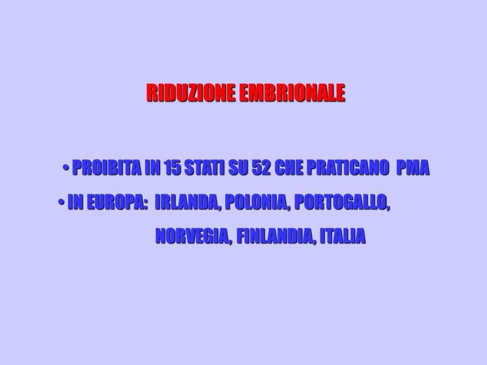 RIDUZIONE EMBRIONALE PROIBITA IN 15 STATI SU 52 CHE PRATICANO PMA PROIBITA IN 15 STATI SU 52 CHE PRATICANO PMA IN EUROPA: IRLANDA, POLONIA, PORTOGALLO