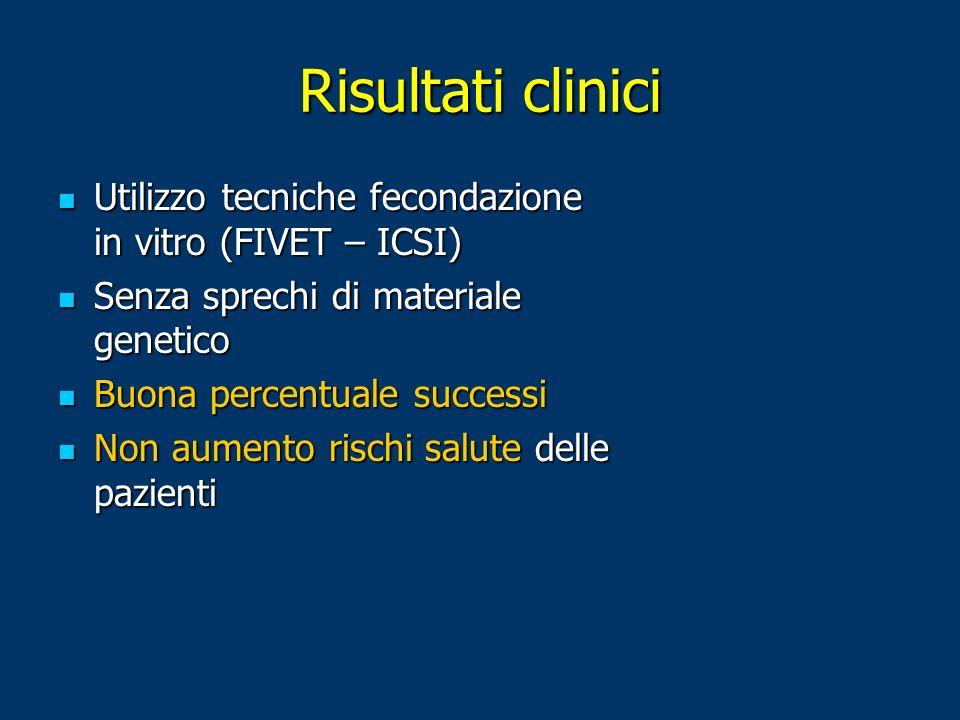 Risultati clinici Utilizzo tecniche fecondazione in vitro (FIVET – ICSI) Utilizzo tecniche fecondazione in vitro (FIVET – ICSI) Senza sprechi di mater