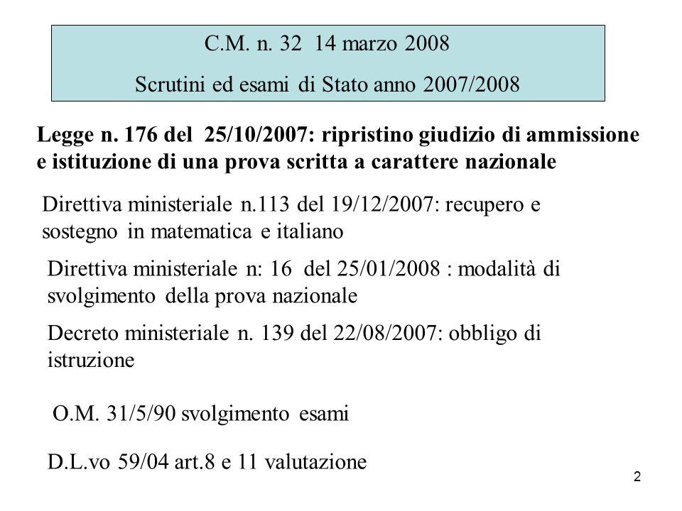 2 C.M. n. 32 14 marzo 2008 Scrutini ed esami di Stato anno 2007/2008 Legge n. 176 del 25/10/2007: ripristino giudizio di ammissione e istituzione di u