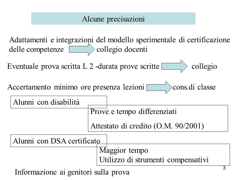 3 Alcune precisazioni Adattamenti e integrazioni del modello sperimentale di certificazione delle competenze collegio docenti Eventuale prova scritta