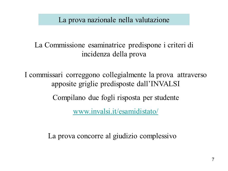7 La prova nazionale nella valutazione I commissari correggono collegialmente la prova attraverso apposite griglie predisposte dallINVALSI Compilano d