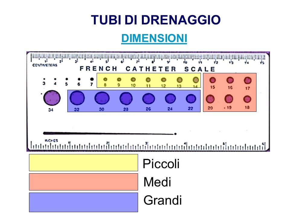 Piccoli Medi Grandi DIMENSIONI TUBI DI DRENAGGIO