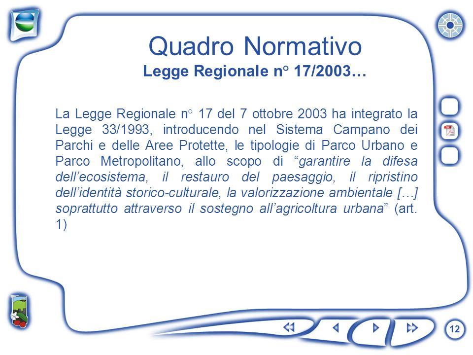 12 Quadro Normativo Legge Regionale n° 17/2003… La Legge Regionale n° 17 del 7 ottobre 2003 ha integrato la Legge 33/1993, introducendo nel Sistema Ca