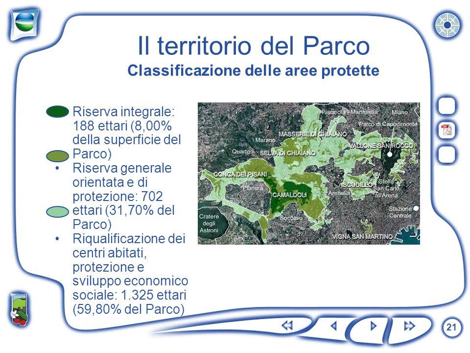 21 Il territorio del Parco Classificazione delle aree protette Riserva integrale: 188 ettari (8,00% della superficie del Parco) Riserva generale orien