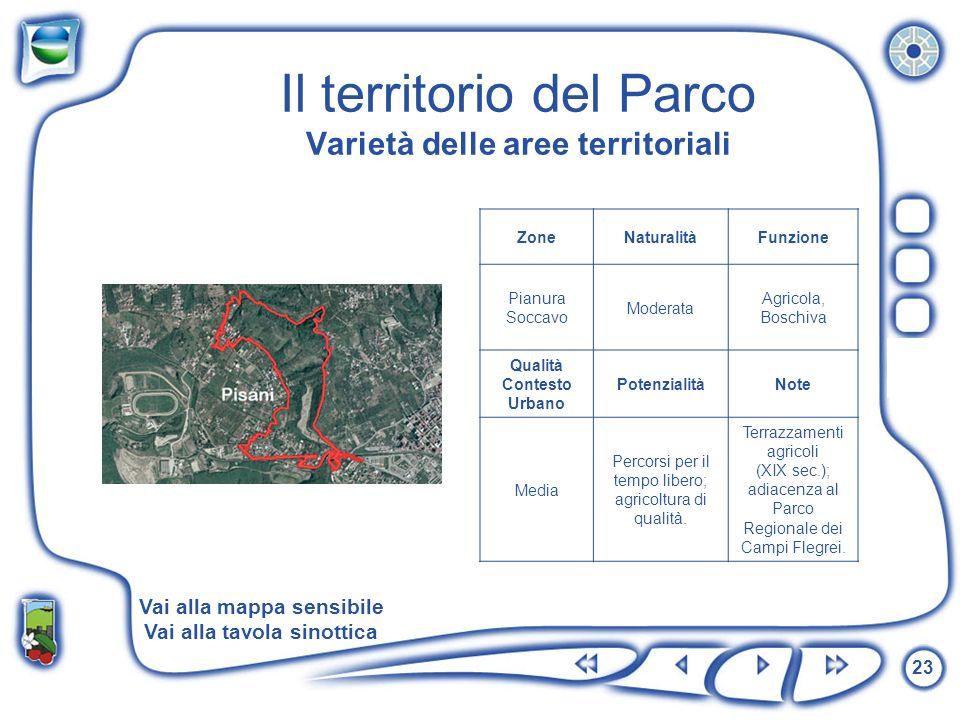 23 Il territorio del Parco Varietà delle aree territoriali ZoneNaturalitàFunzione Pianura Soccavo Moderata Agricola, Boschiva Qualità Contesto Urbano