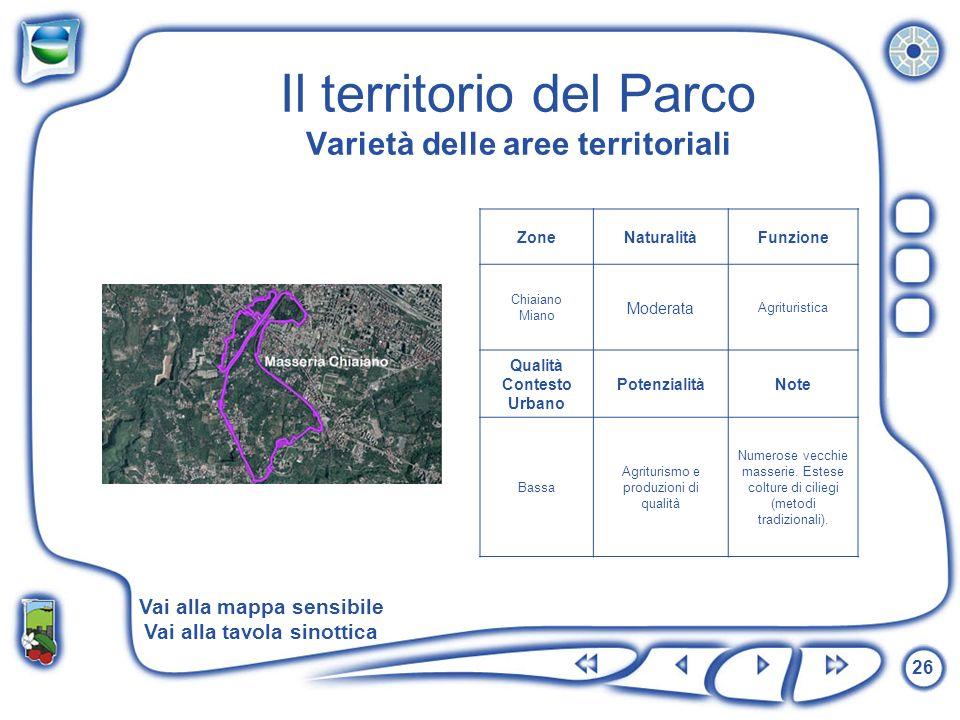 26 Vai alla mappa sensibile Vai alla tavola sinottica Il territorio del Parco Varietà delle aree territoriali ZoneNaturalitàFunzione Chiaiano Miano Mo
