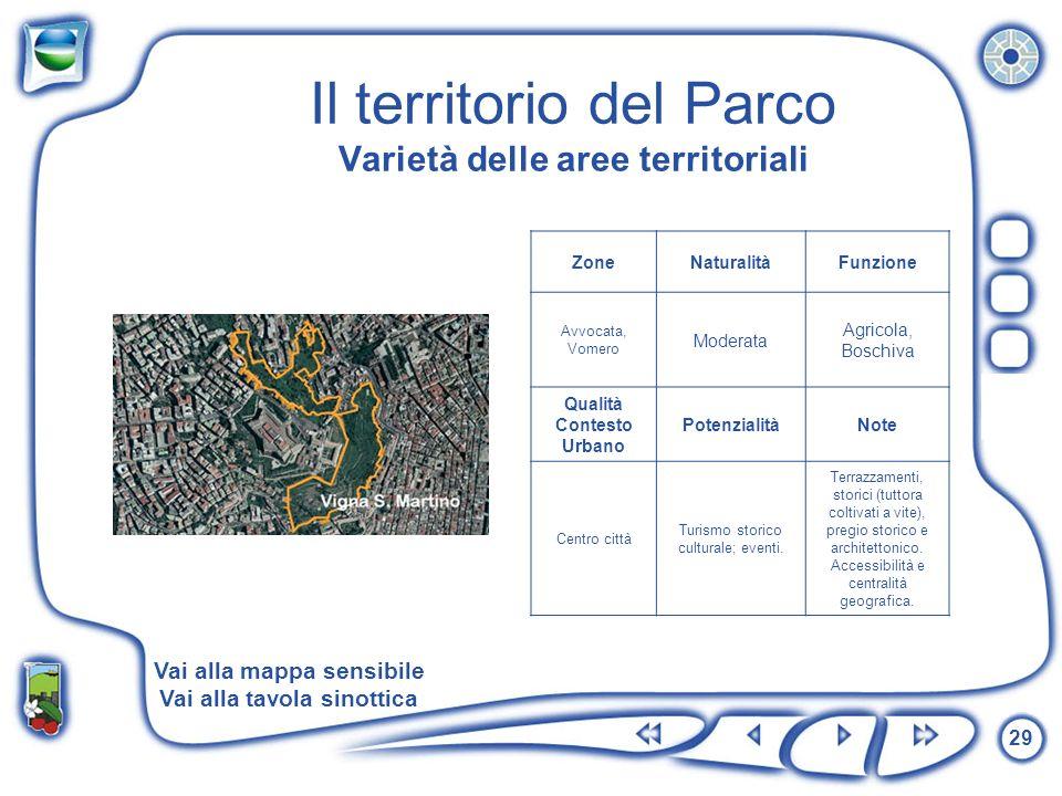 29 Il territorio del Parco Varietà delle aree territoriali ZoneNaturalitàFunzione Avvocata, Vomero Moderata Agricola, Boschiva Qualità Contesto Urbano