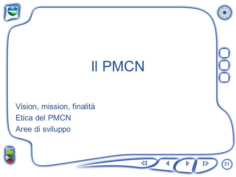 31 Vision, mission, finalità Etica del PMCN Aree di sviluppo Il PMCN